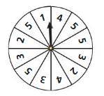 Big Ideas Math Algebra 2 Answer Key Chapter 10 Probability 10.1 3