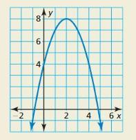 Big Ideas Math Algebra 2 Answer Key Chapter 2 Quadratic Functions 101