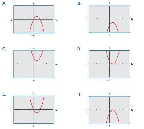 Big Ideas Math Algebra 2 Answer Key Chapter 3 Quadratic Equations and Complex Numbers 3.1 1