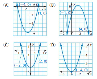 Big Ideas Math Algebra 2 Answer Key Chapter 3 Quadratic Equations and Complex Numbers 3.1 4