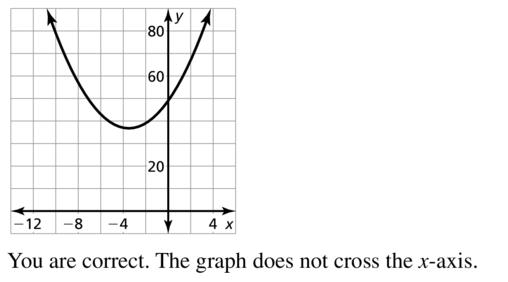Big Ideas Math Algebra 2 Answer Key Chapter 3 Quadratic Equations and Complex Numbers 3.1 a 71