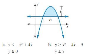 Big Ideas Math Algebra 2 Answer Key Chapter 3 Quadratic Equations and Complex Numbers 3.6 14