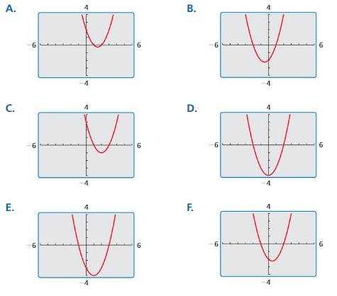 Big Ideas Math Algebra 2 Answer Key Chapter 3 Quadratic Equations and Complex Numbers 3.6 2