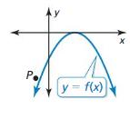 Big Ideas Math Algebra 2 Answer Key Chapter 3 Quadratic Equations and Complex Numbers 3.6 4