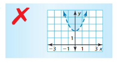 Big Ideas Math Algebra 2 Answer Key Chapter 3 Quadratic Equations and Complex Numbers 3.6 6