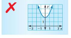 Big Ideas Math Algebra 2 Answer Key Chapter 3 Quadratic Equations and Complex Numbers 3.6 7