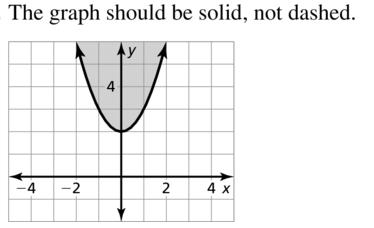 Big Ideas Math Algebra 2 Answer Key Chapter 3 Quadratic Equations and Complex Numbers 3.6 a 17