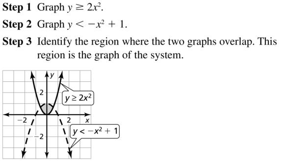 Big Ideas Math Algebra 2 Answer Key Chapter 3 Quadratic Equations and Complex Numbers 3.6 a 21