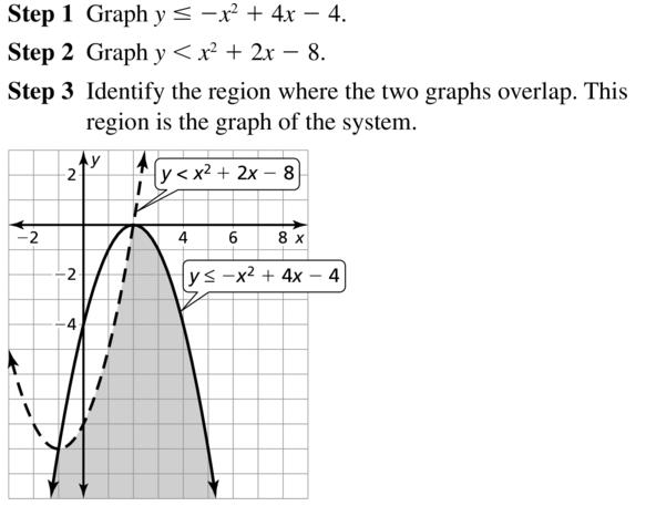 Big Ideas Math Algebra 2 Answer Key Chapter 3 Quadratic Equations and Complex Numbers 3.6 a 23
