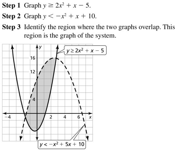 Big Ideas Math Algebra 2 Answer Key Chapter 3 Quadratic Equations and Complex Numbers 3.6 a 25