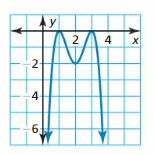 Big Ideas Math Algebra 2 Answer Key Chapter 4 Polynomial Functions 100