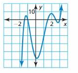 Big Ideas Math Algebra 2 Answer Key Chapter 4 Polynomial Functions 101