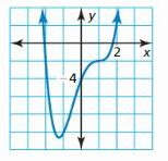 Big Ideas Math Algebra 2 Answer Key Chapter 4 Polynomial Functions 102