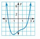 Big Ideas Math Algebra 2 Answer Key Chapter 4 Polynomial Functions 103