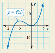 Big Ideas Math Algebra 2 Answer Key Chapter 4 Polynomial Functions 105