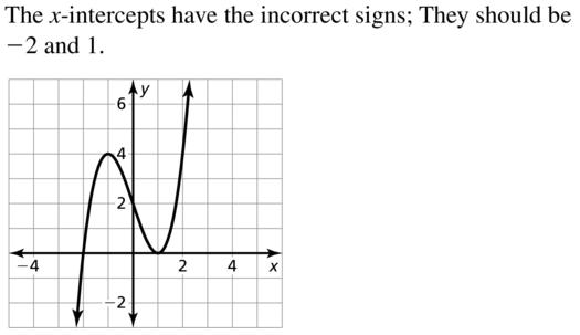 Big Ideas Math Algebra 2 Answer Key Chapter 4 Polynomial Functions 4.8 a 15