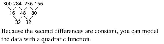 Big Ideas Math Algebra 2 Answer Key Chapter 4 Polynomial Functions 4.8 a 57