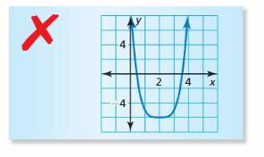Big Ideas Math Algebra 2 Answer Key Chapter 4 Polynomial Functions 86