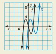 Big Ideas Math Algebra 2 Answer Key Chapter 4 Polynomial Functions 90
