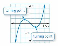 Big Ideas Math Algebra 2 Answer Key Chapter 4 Polynomial Functions 92