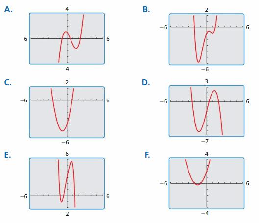 Big Ideas Math Algebra 2 Answer Key Chapter 4 Polynomial Functions 94