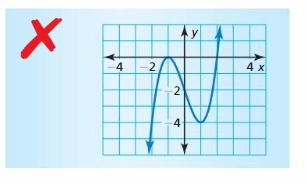 Big Ideas Math Algebra 2 Answer Key Chapter 4 Polynomial Functions 96