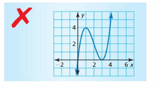 Big Ideas Math Algebra 2 Answer Key Chapter 4 Polynomial Functions 97
