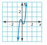 Big Ideas Math Algebra 2 Answer Key Chapter 4 Polynomial Functions 98