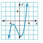 Big Ideas Math Algebra 2 Answer Key Chapter 4 Polynomial Functions 99