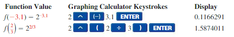 Big Ideas Math Algebra 2 Answer Key Chapter 6 Exponential and Logarithmic Functions 6.1 1