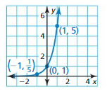 Big Ideas Math Algebra 2 Answer Key Chapter 6 Exponential and Logarithmic Functions 6.1 6