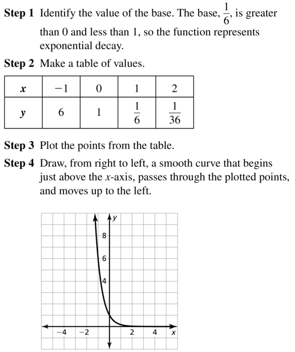 Big Ideas Math Algebra 2 Answer Key Chapter 6 Exponential and Logarithmic Functions 6.1 a 11