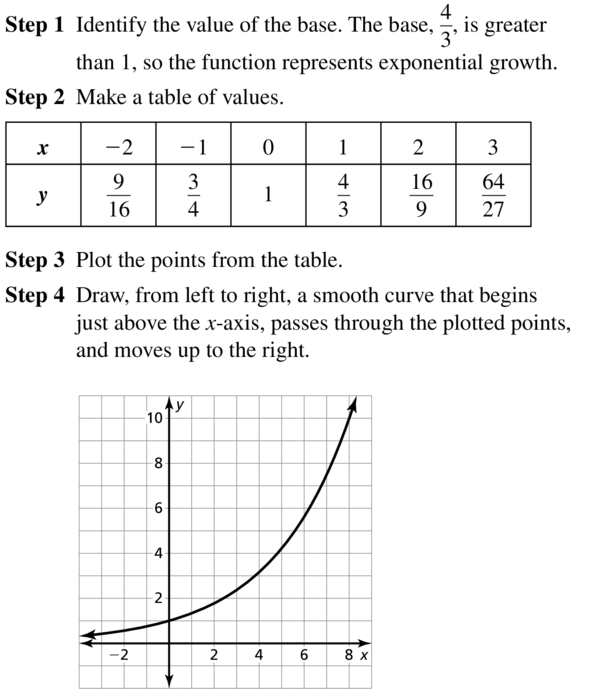 Big Ideas Math Algebra 2 Answer Key Chapter 6 Exponential and Logarithmic Functions 6.1 a 13