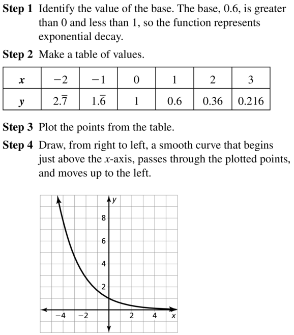 Big Ideas Math Algebra 2 Answer Key Chapter 6 Exponential and Logarithmic Functions 6.1 a 17