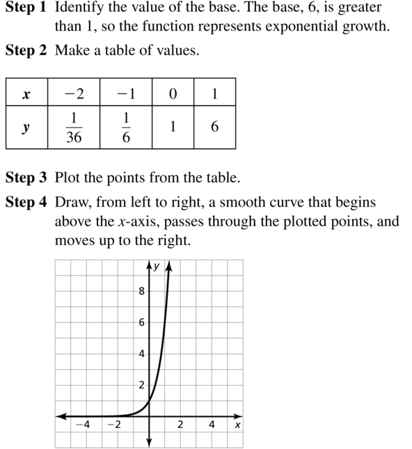 Big Ideas Math Algebra 2 Answer Key Chapter 6 Exponential and Logarithmic Functions 6.1 a 9