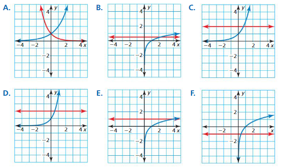 Big Ideas Math Algebra 2 Answer Key Chapter 6 Exponential and Logarithmic Functions 6.6 1