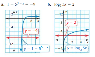 Big Ideas Math Algebra 2 Answer Key Chapter 6 Exponential and Logarithmic Functions 6.6 7