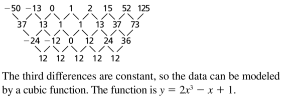 Big Ideas Math Algebra 2 Answer Key Chapter 6 Exponential and Logarithmic Functions 6.6 a 79