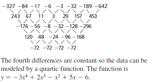 Big Ideas Math Algebra 2 Answer Key Chapter 6 Exponential and Logarithmic Functions 6.6 a 81