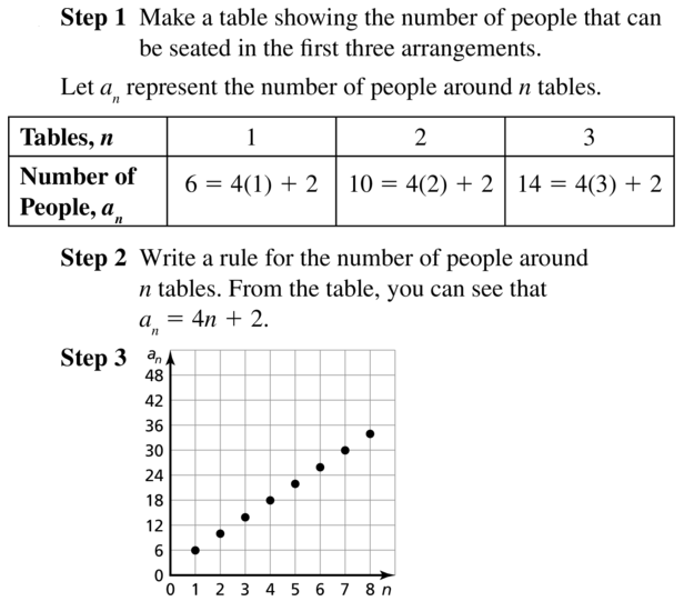 Big Ideas Math Algebra 2 Answer Key Chapter 8 Sequences and Series 8.1 a 29
