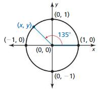 Big Ideas Math Algebra 2 Answer Key Chapter 9 Trigonometric Ratios and Functions 7.1 1