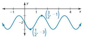 Big Ideas Math Algebra 2 Answer Key Chapter 9 Trigonometric Ratios and Functions 9.6 10