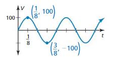 Big Ideas Math Algebra 2 Answer Key Chapter 9 Trigonometric Ratios and Functions 9.6 16