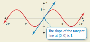 Big Ideas Math Algebra 2 Answer Key Chapter 9 Trigonometric Ratios and Functions 9.6 19