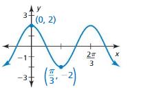 Big Ideas Math Algebra 2 Answer Key Chapter 9 Trigonometric Ratios and Functions 9.6 2