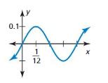 Big Ideas Math Algebra 2 Answer Key Chapter 9 Trigonometric Ratios and Functions 9.6 5