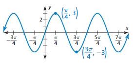 Big Ideas Math Algebra 2 Answer Key Chapter 9 Trigonometric Ratios and Functions 9.6 7