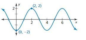 Big Ideas Math Algebra 2 Answer Key Chapter 9 Trigonometric Ratios and Functions 9.6 9