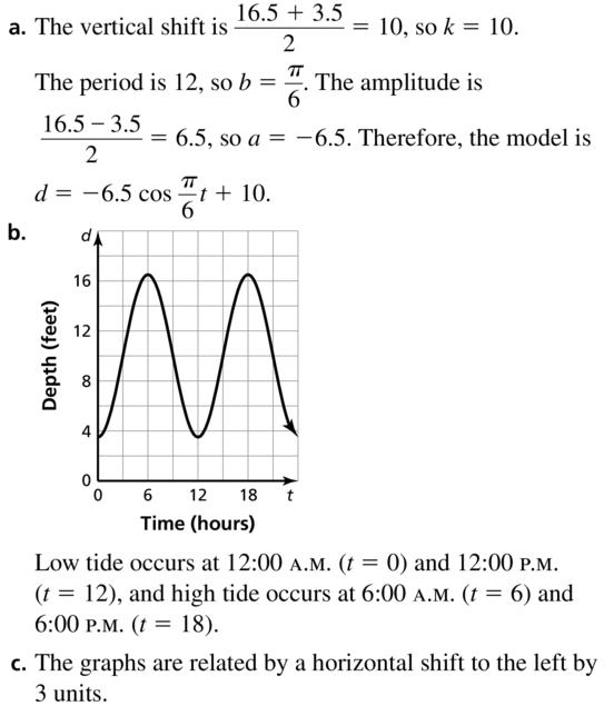 Big Ideas Math Algebra 2 Answer Key Chapter 9 Trigonometric Ratios and Functions 9.6 a 31