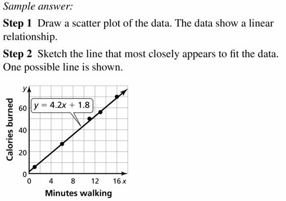 Big Ideas Math Algebra 2 Answers Chapter 1 Linear Functions 1.3 Question 13.1